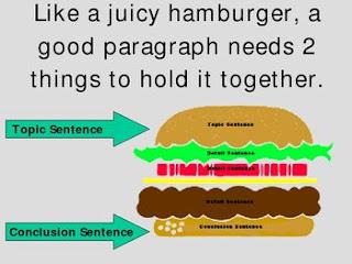 Senior Composition: A Good Paragraph, no... a GREAT Paragraph!