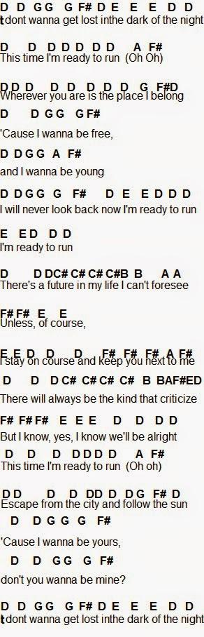 Flute Sheet Music Ready To Run