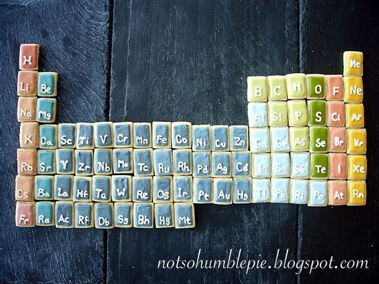 8 creative periodic tables mental floss the last three periodic tables in this list are the original table of elements with a twist mrs humble at not so humble pie made cookies and arranged urtaz Image collections