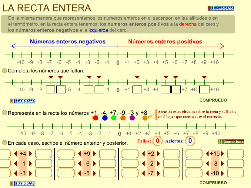 http://www.gobiernodecanarias.org/educacion/3/WebC/eltanque/todo_mate/numenteros/rectaentera/rectaentera_p.html