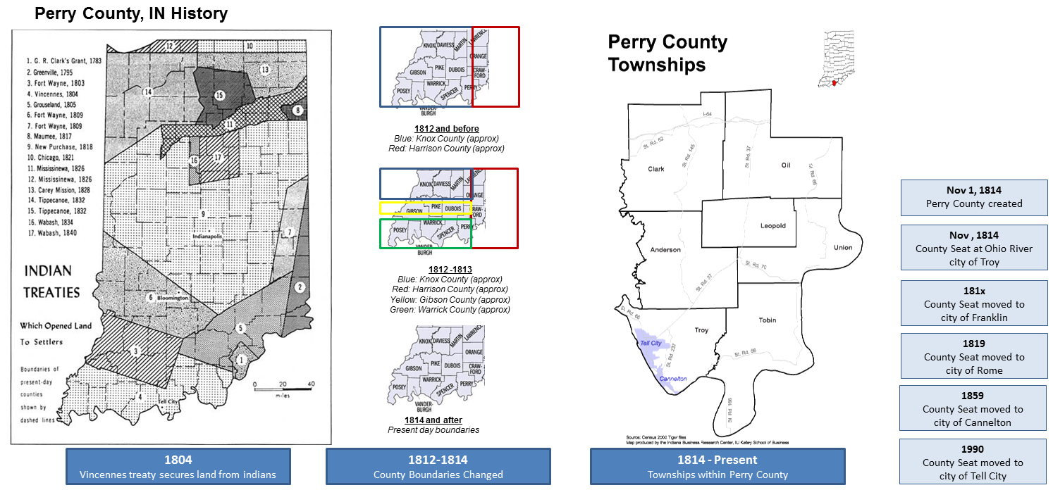 Indiana perry county cannelton - To Get A Better Idea Of What Indiana Was Like When Jwb 1822 Was Born I Did A Little Research The Land That Now Makes Up Perry County Belonged To The