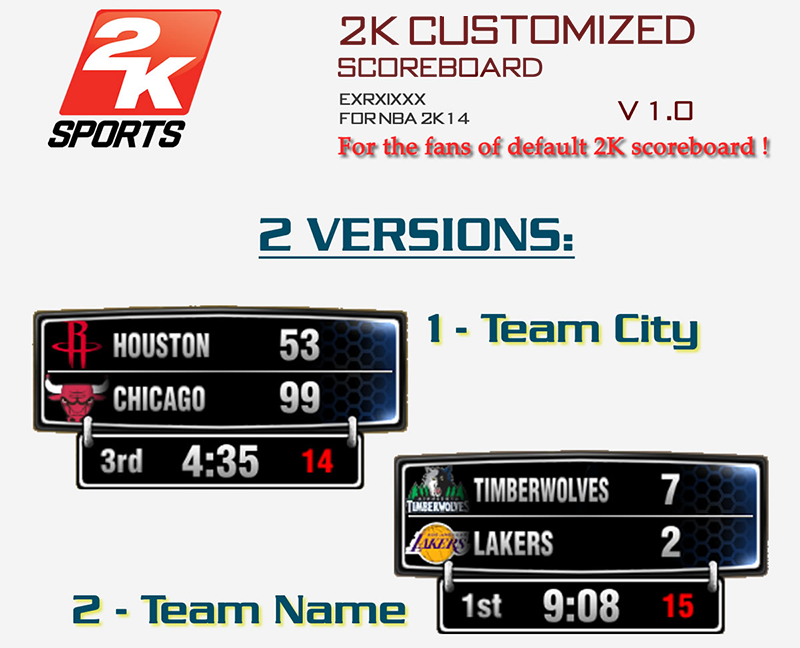 NBA 2K14 Customized 2K Scoreboard Mod