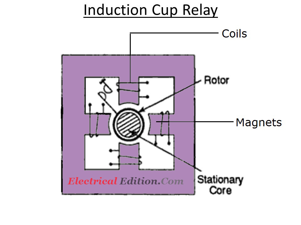 Induction Disc RelayConstructionWorking Electrical Edition