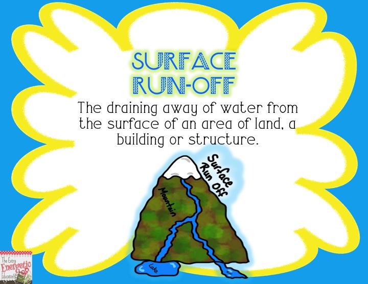 The Extra Energetic Educator: Water, Water Everywhere! The Water Cycle