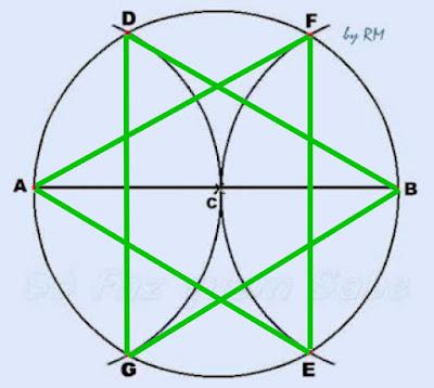 Estrela de seis pontas. Construção geométrica