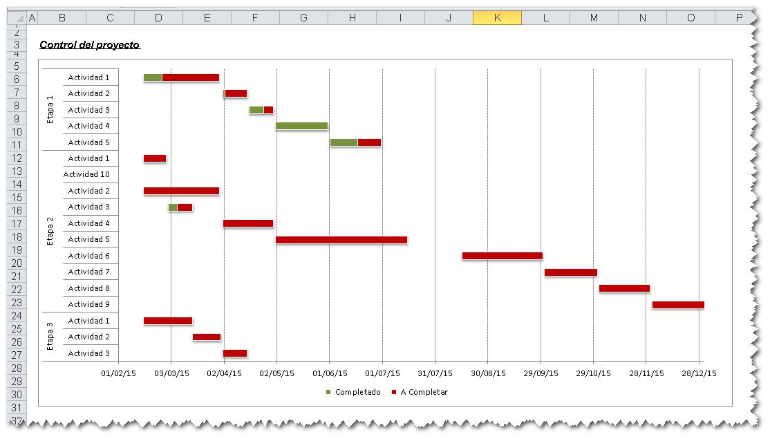 diagrama gantt con tablas din u00e1micas