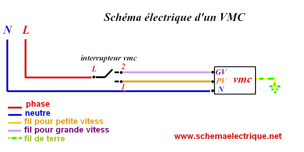 Schema electrique branchement cablage - Comment brancher un extracteur d air ...