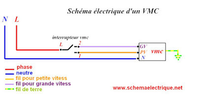 schema  electrique vmc branchement cablage simple flux double flux