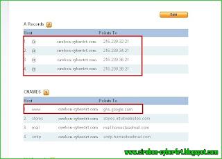 Cara Mudah Mengatur/Custom Domain Intuit Untuk Blogspot