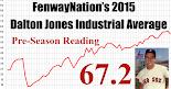 DJIA-PRE-SEASON 2015