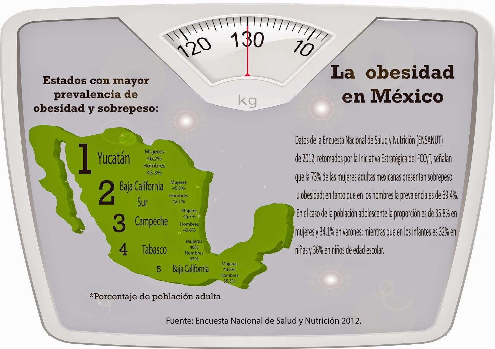 Clculo mejores pastillas para bajar de peso rapido en mexico