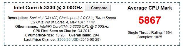 Review_Intel_Core_i5_3330_LGA_1155