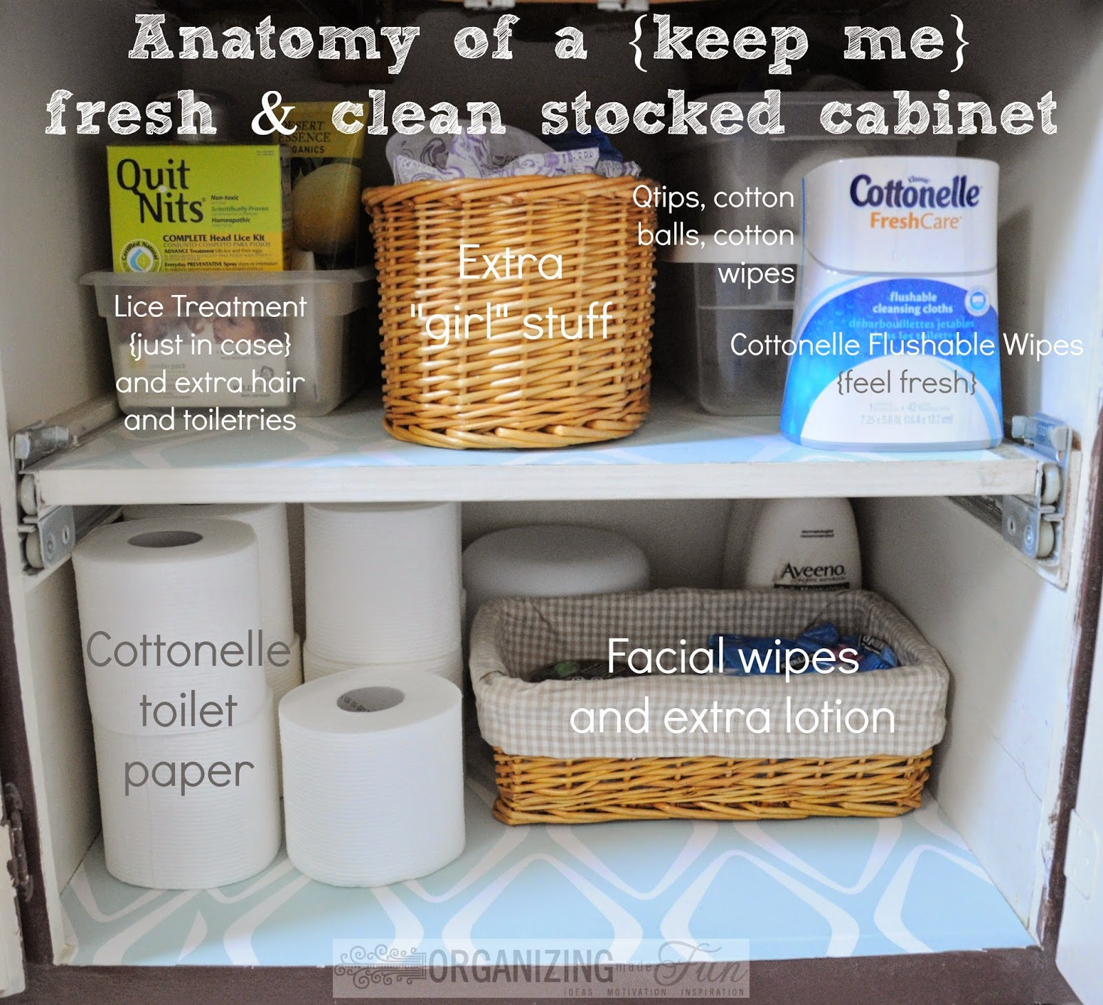 The Anatomy of a {keep me} fresh and clean stocked cabinet :: OrganizingMadeFun.com