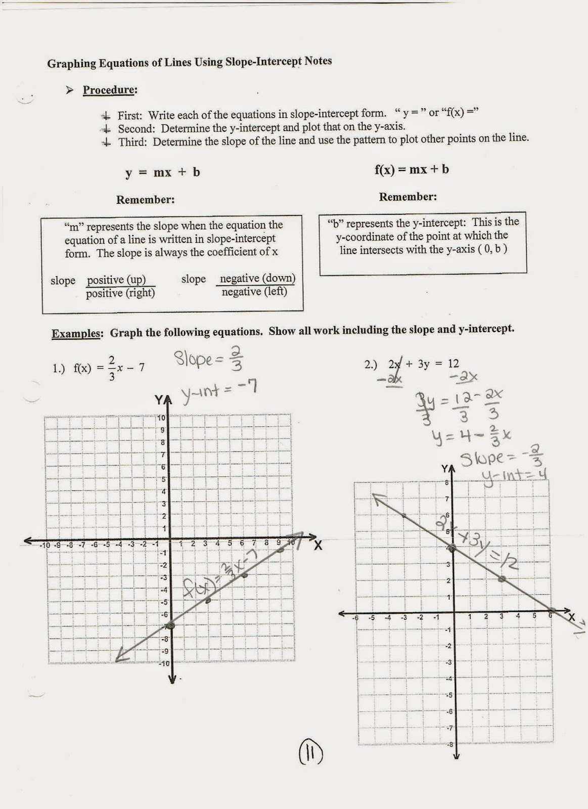 Capullo graphing lines using slope intercept form pg 11 and 12 falaconquin