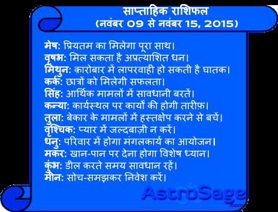 Jaane aane wale saptah mein kaisa rahega aapka bhavishya.