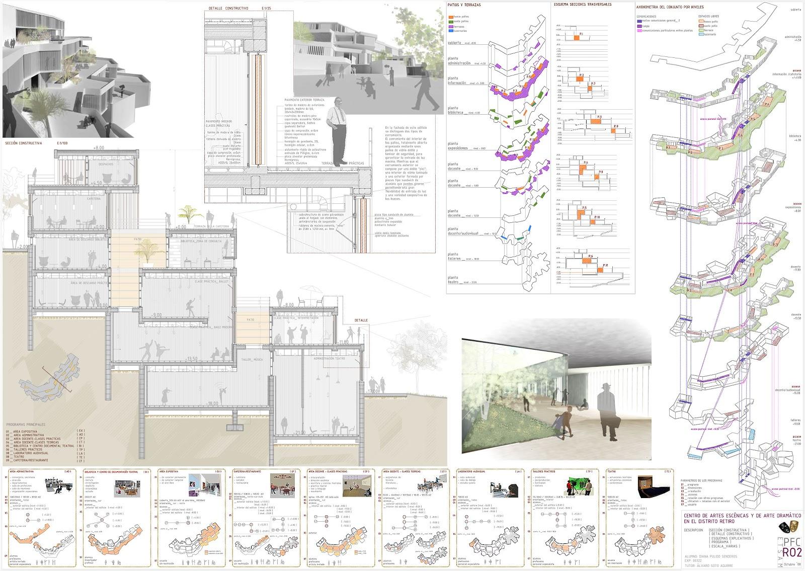 No a la arquitectura ef mera proyecto fin de carrera for Arquitectura anos de carrera