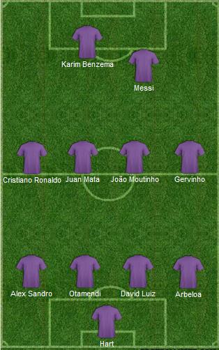 Jogadores destaques na seleção da rodada UCL 2012/2013 2ª rodada