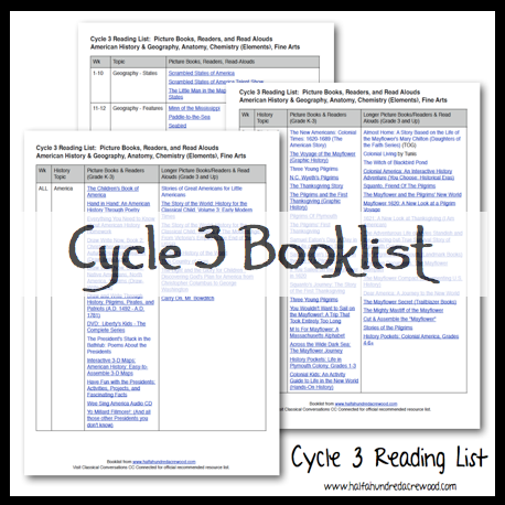 http://www.halfahundredacrewood.com/2014/03/unofficial-cc-cycle-3-booklist.html