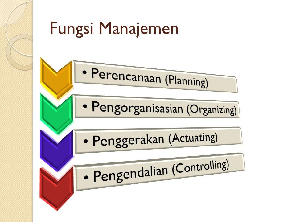 fungsi manajemen Fungsi manajemen yang ketiga adalah controlling (pengawasan) menurut  stoner dan wankel definisi pengawasan adalah sebuah proses.