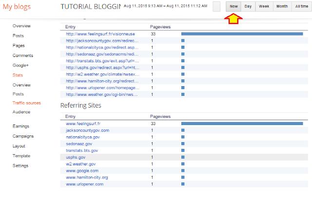 Daftar Redirect Backlink Gratis untuk SEO BLOG