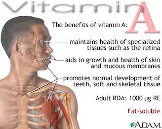 Benefits of Vitamin A