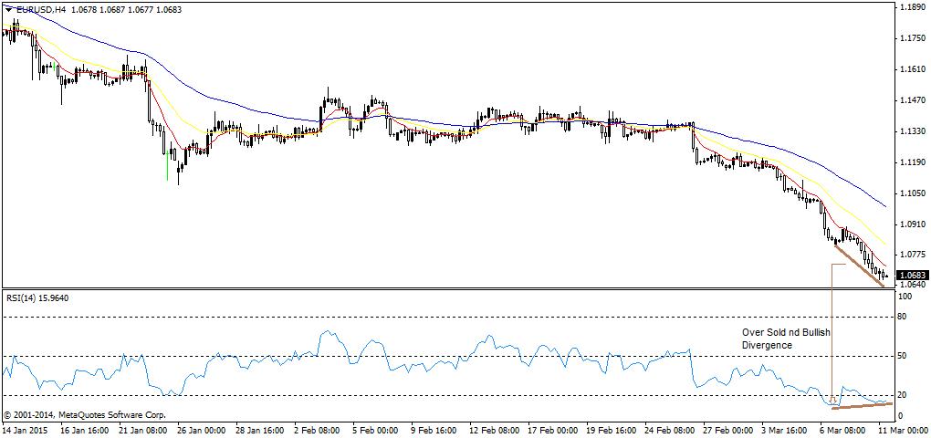 Pembelian Obligasi Menekan EURUSD