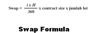formula to calculate the swap on trading forex