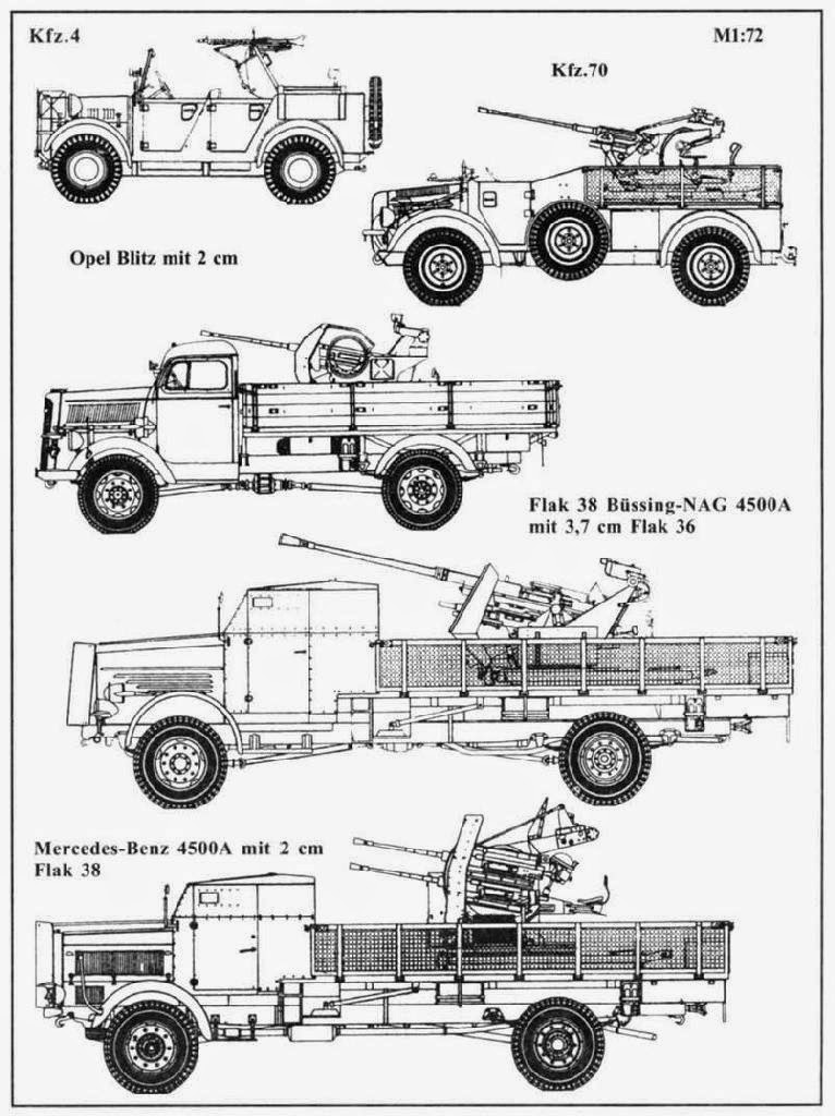 120 Volt Rv Electrical System further Military Water Supply likewise M1126 stryker as well Flak Trucks additionally Bellmereroad Riverdrive Bellmere. on vehicle tanks