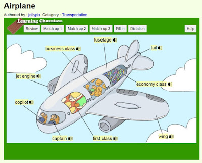 Airplane vocabulary