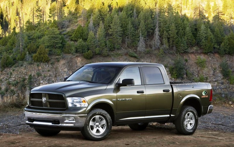 2012 dodge ram 1500 mossy oak edition news hot car. Black Bedroom Furniture Sets. Home Design Ideas
