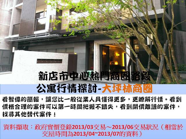 新店熱門商圈公寓探討-大坪林商圈