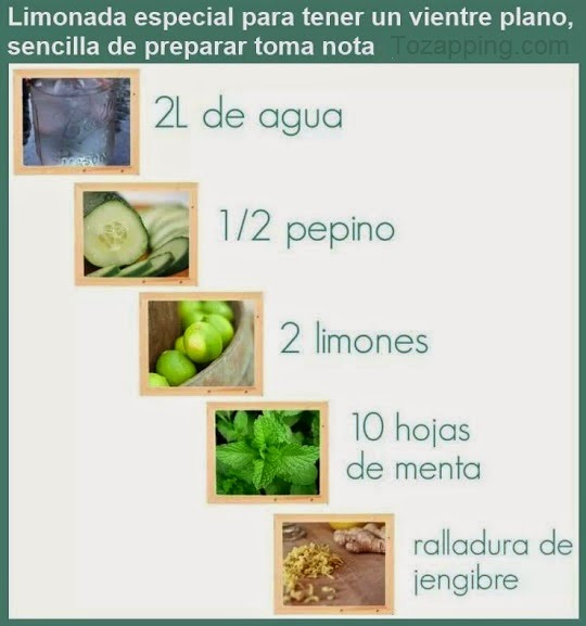 Dieta balanceada para adelgazar rapidamente between gender
