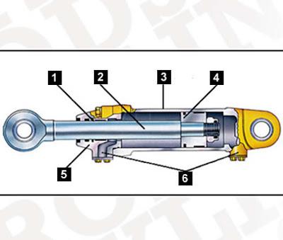 el motor 2 5 del bora de 5 cilindros es bueno yahoo respuestas mejor