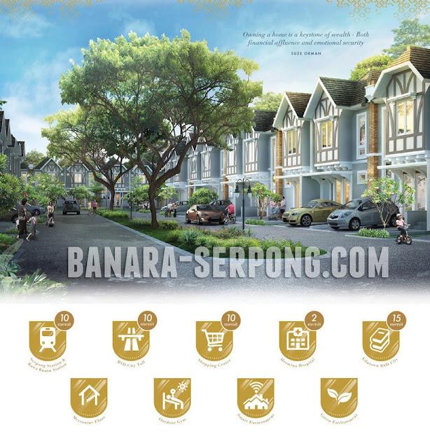 Banara Serpong Environment