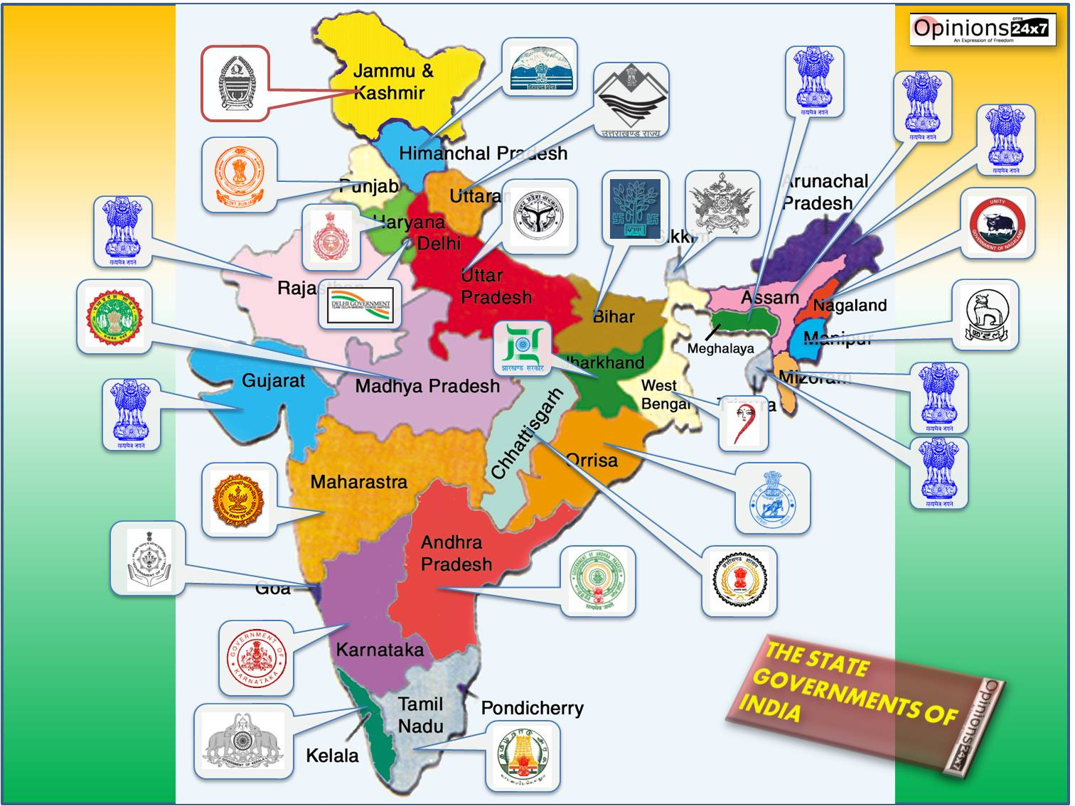 state governments of indiaoscar education