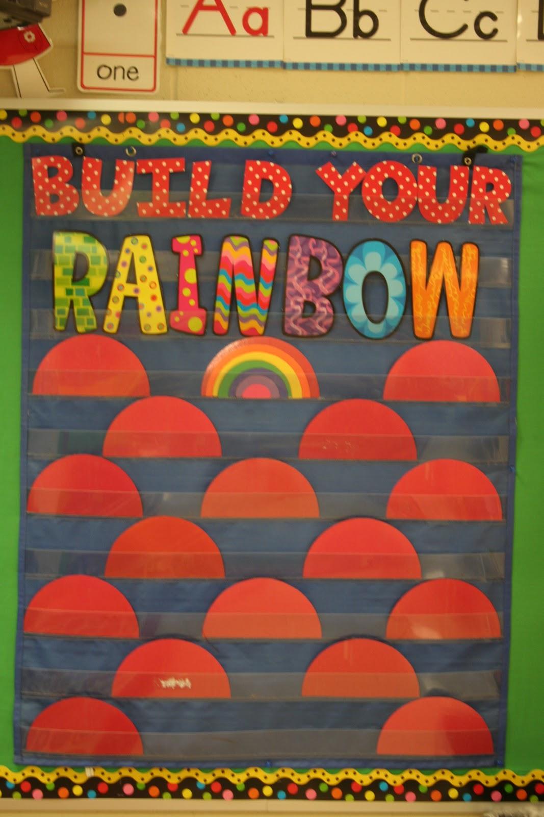 Classroom Party Ideas For Good Behavior : Mrs lee s kindergarten rainbow system