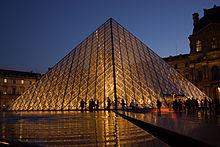 Tempat Wisata Di Paris - Musee du Louvre