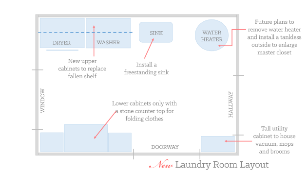 New laundry room layout plan