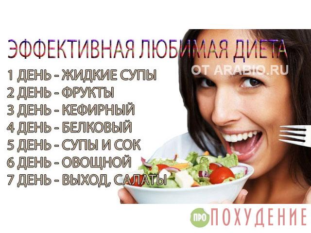 самая быстрая и действенная диета - Блог о