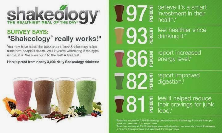 weight loss, shakeology, beach body, Deidra Penrose, diet, fitness ...