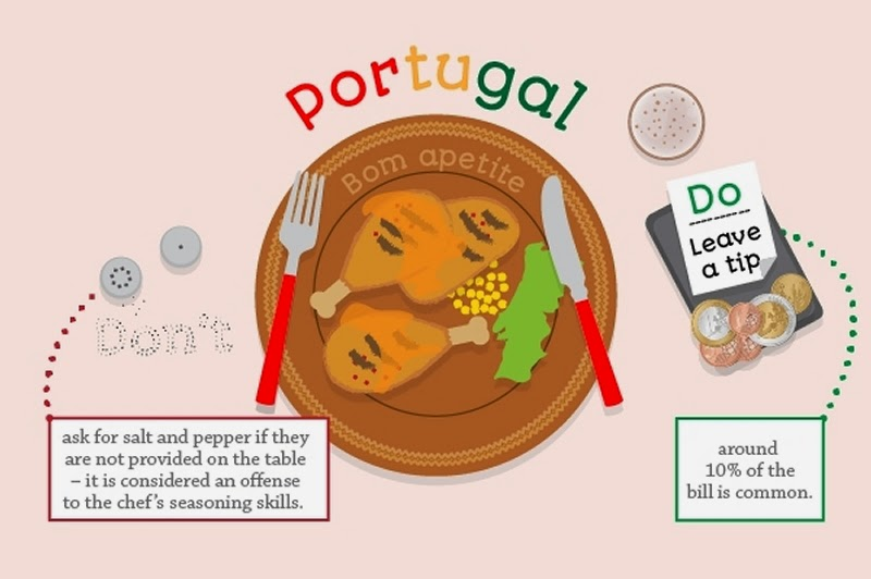 06-Portugal-The-Restaurant-Choice-Dining-Etiquette-Around-the-World-www-designstack-co