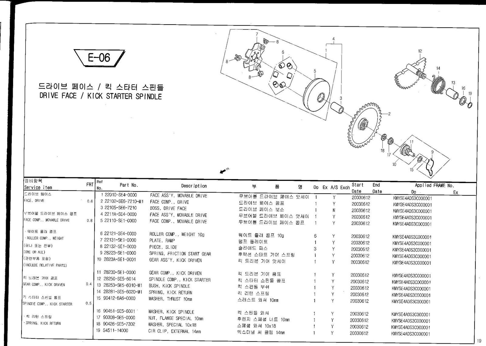 Eicma 2011: Daelim 50cc Parts Manuals for MRP