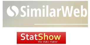 Cara melihat traffic pengunjung atau visitor website blog orang lain