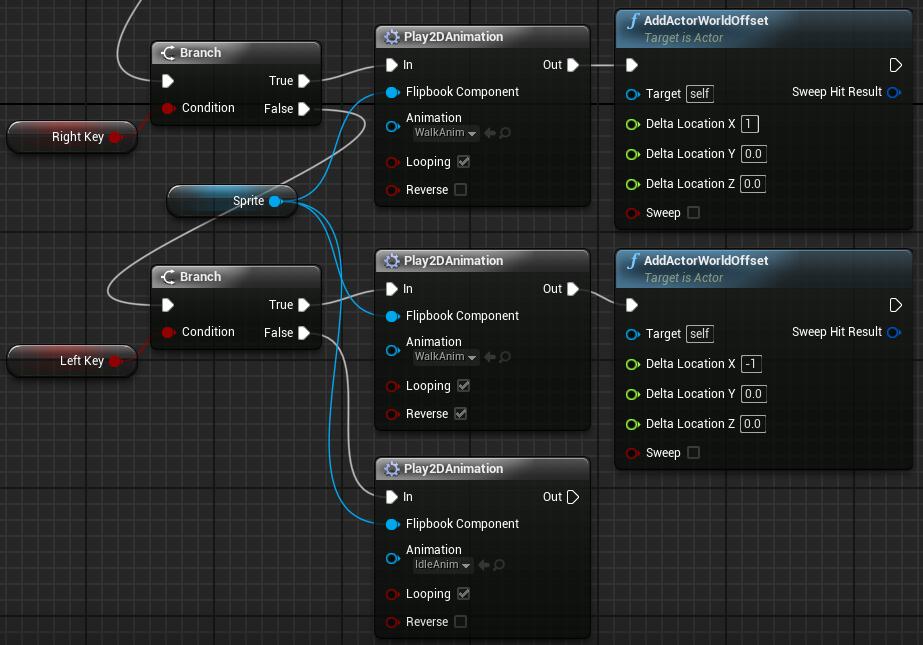 Romero blueprints 2d animation with flipbooks click to enlarge malvernweather Choice Image