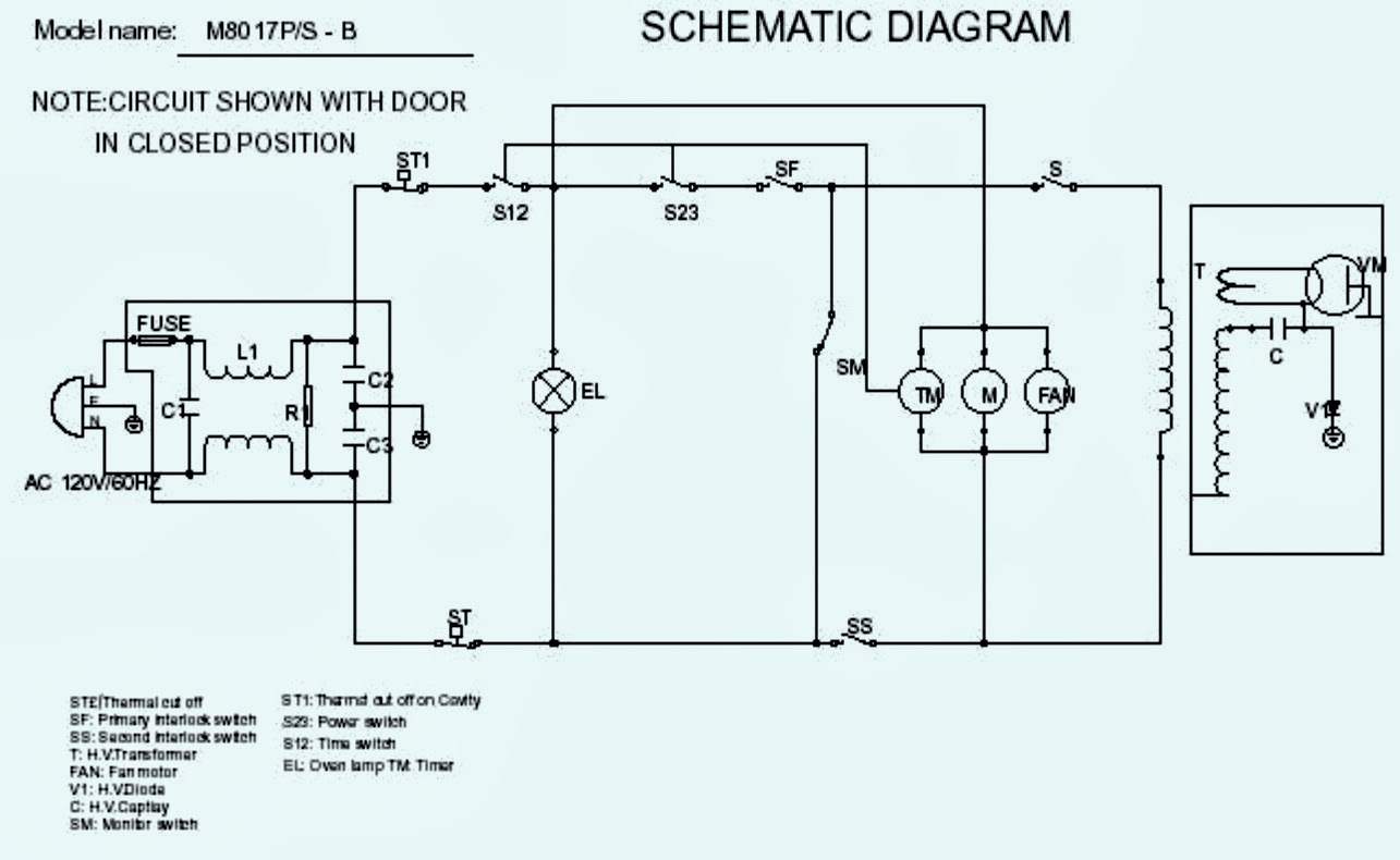 ge microwave oven wiring diagram akira microwave oven - mw700m17l - troubleshooting ... microwave oven wiring diagram for model jvm1440bh01