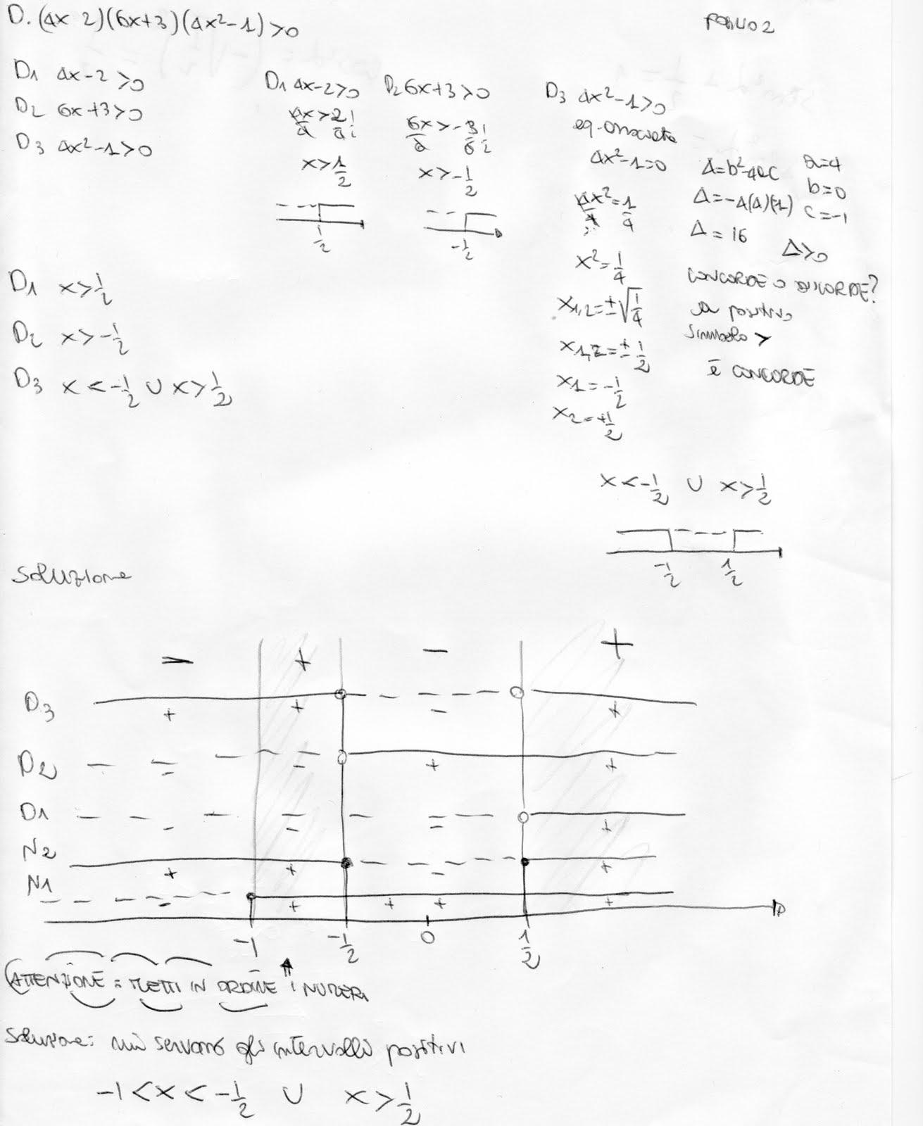 Esercizi svolti di algebra disequazioni frazionarie for Problemi di primo grado a due incognite esercizi
