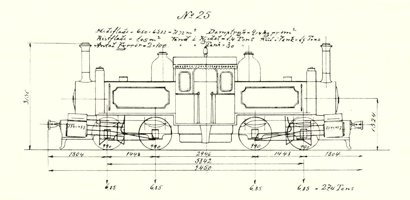 damplokomotiv litra n