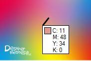 Cara Memasukkan Foto atau Gambar ke CorelDRAW