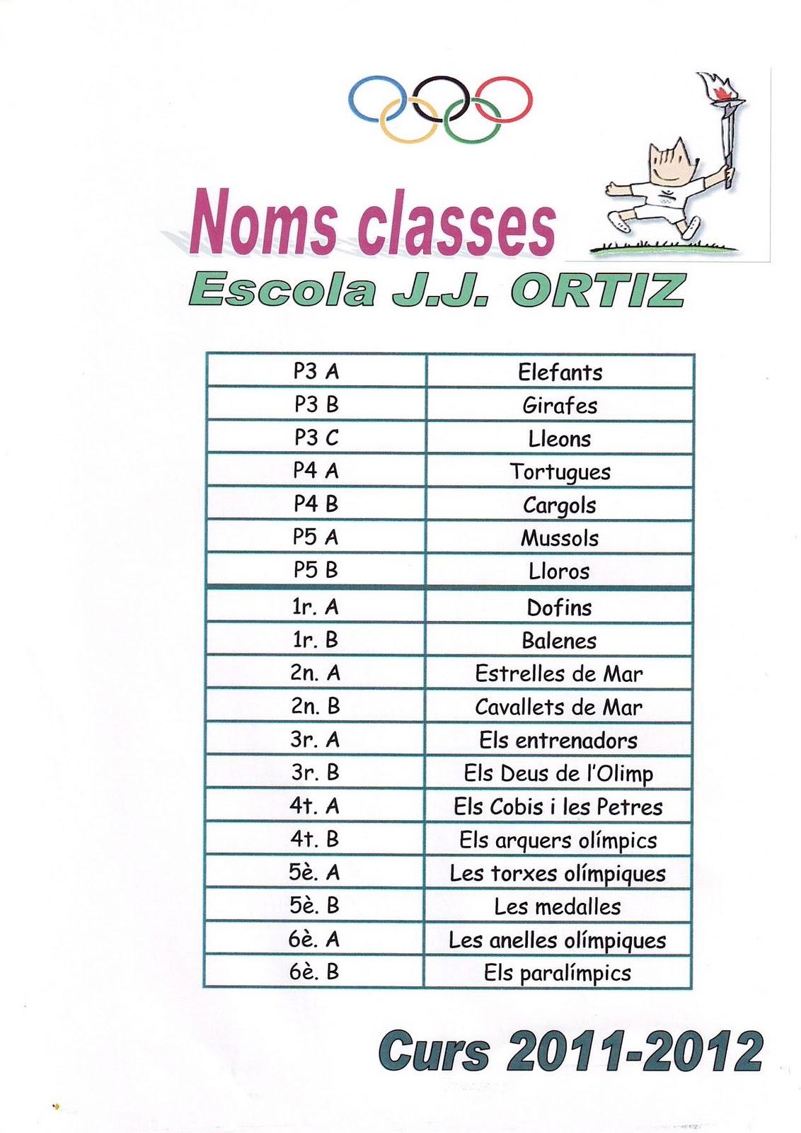 - nomsclasses1112