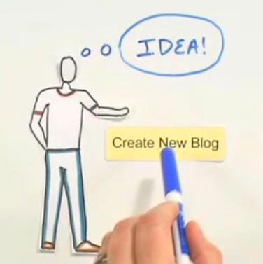 Cara Bisnis Online dengan Menjadi Publisher